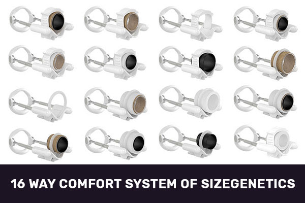16 Way Comfort System of Sizegenetics